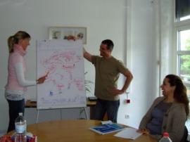 Workshop Moderieren, Visualisieren, Präsentieren